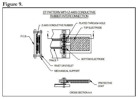 压电膜pvdf-电容式薄膜压力传感器-薄膜压力传感器